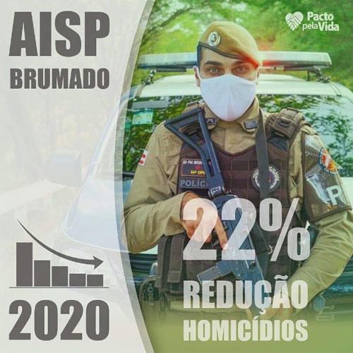 AISP Brumado tem redução de 22% nos casos de homicídio