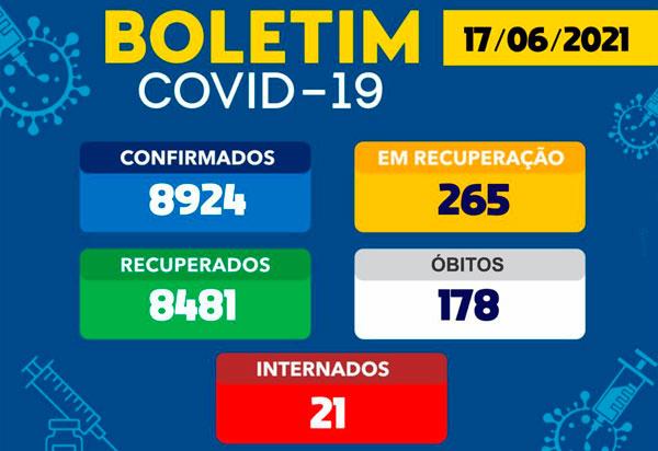 Brumado registra 01 morte por Covid-19 nas últimas 24h