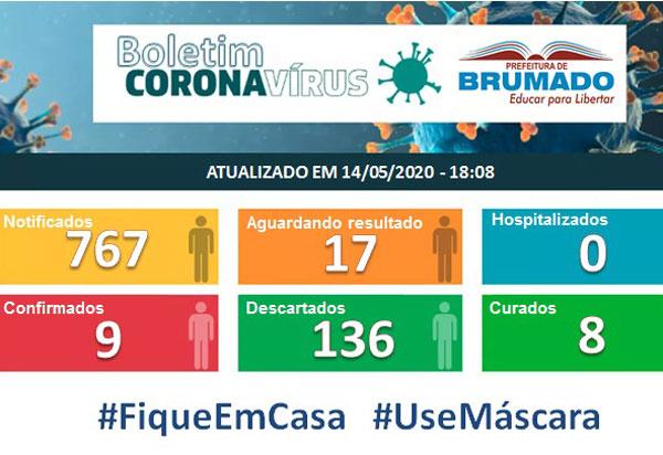 Brumado: Confira o boletim coronavírus de 14/05