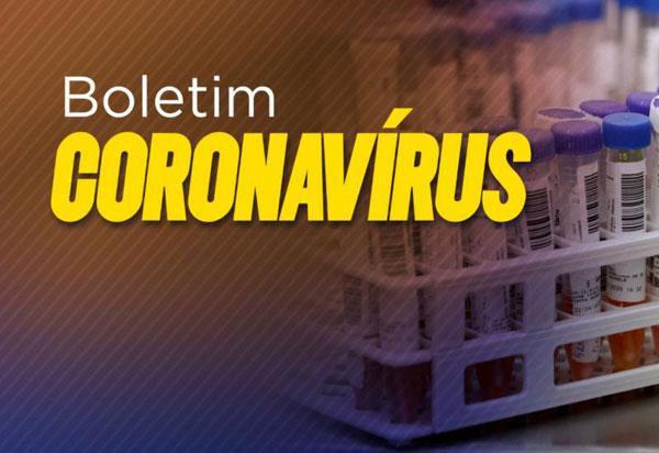 Bahia: Boletim epidemiológico registra 100 óbitos por Covid-19 e mais de 19 mil casos ativos da doença