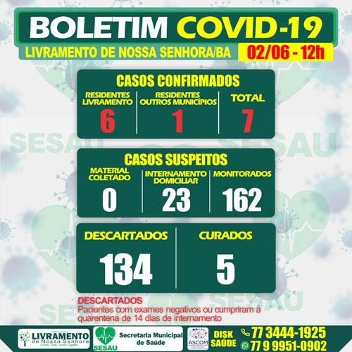 Livramento de Nossa Senhora já registrou 07 casos da Covid-19, 05 já foram curadas