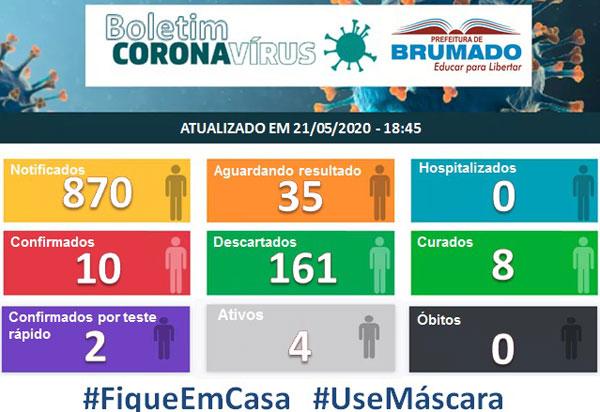 Brumado tem mais um caso do Novo Coronavírus confirmado pelo Lacen