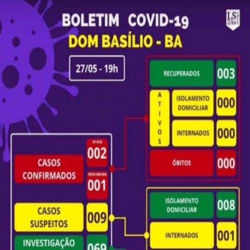 Dom Basílio: paciente diagnosticado com Covid-19 está internado