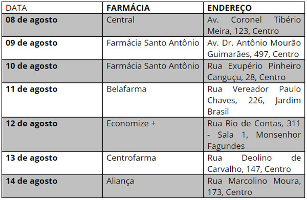 Brumado: Escala de funcionamento noturno das farmácias de 8 a 14 de agosto