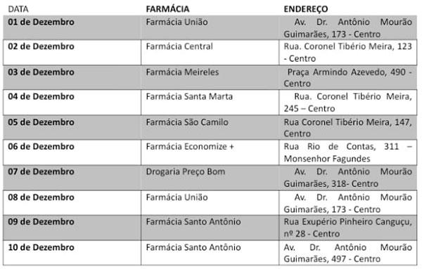 Escala de funcionamento noturno das farmácias no município de Brumado