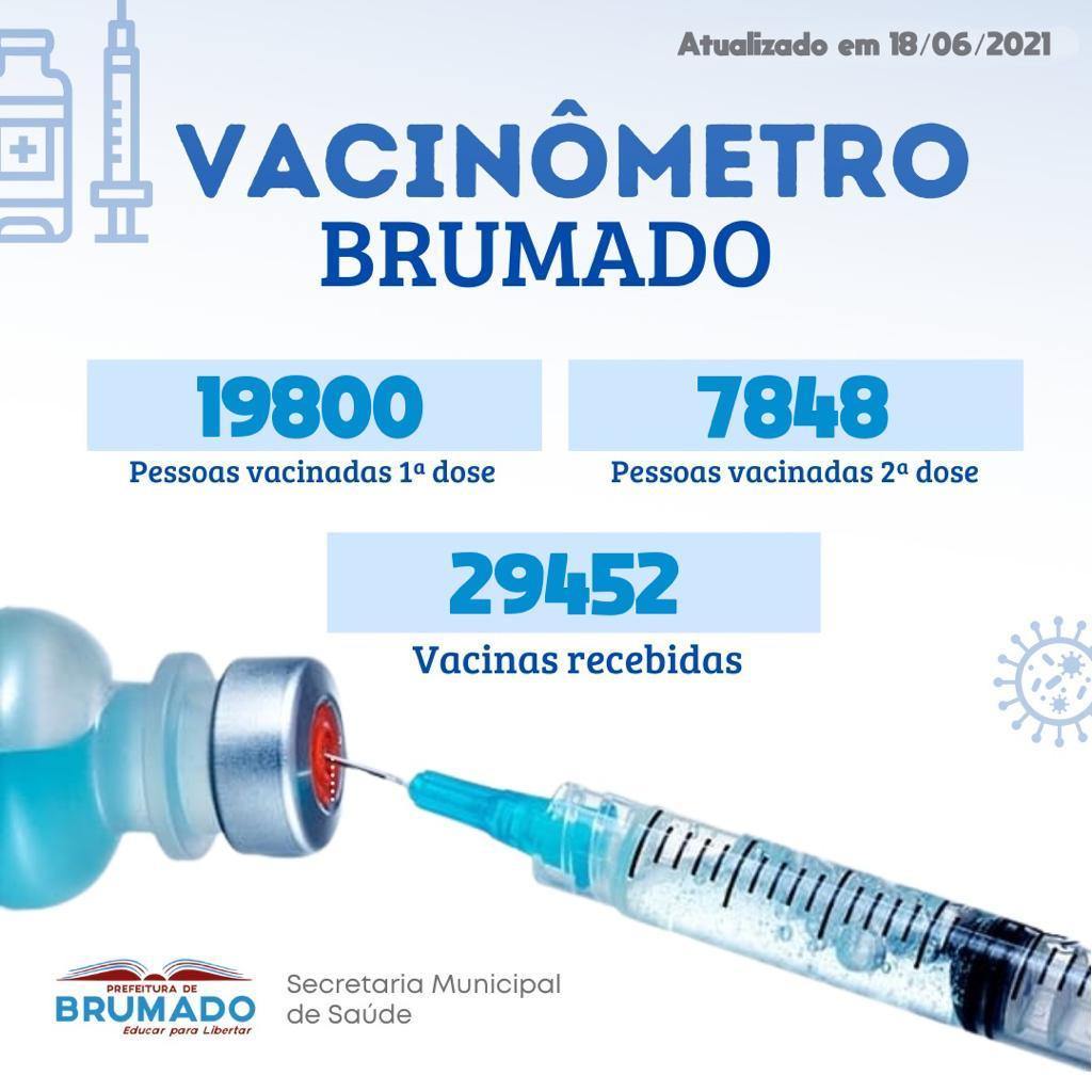 Brumado: Secretaria divulga vacinômetro Covid-19