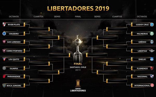 Definidos os confrontos das oitavas de final da Libertadores