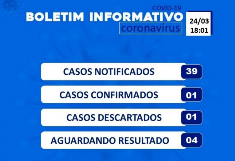 Casos suspeitos de Coronavírus em Brumado chegam a 39