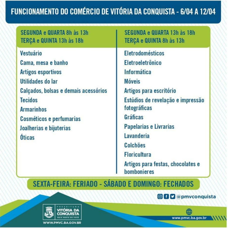 Conquista: Prefeito edita Decreto e libera funcionamento do comércio em horários diferenciados