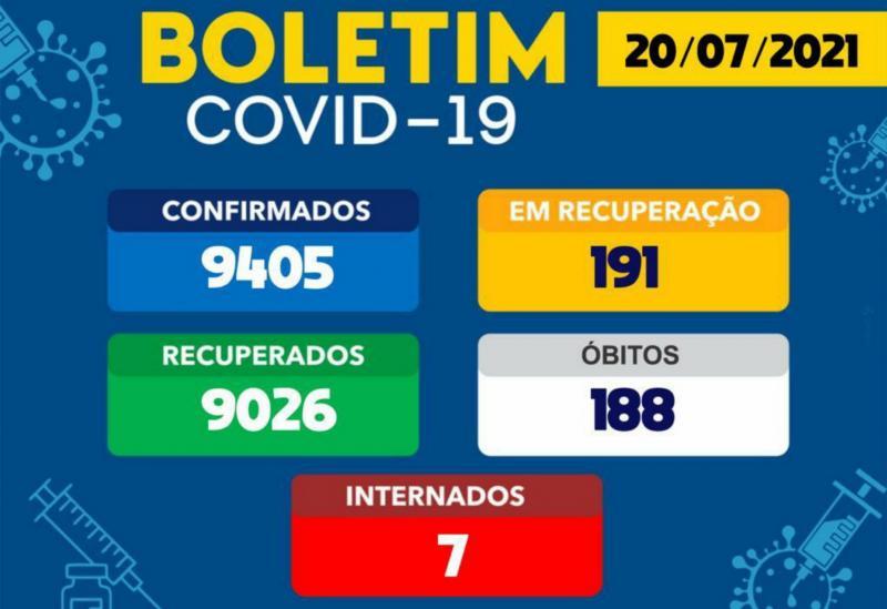 Brumado registra 23 casos da Covid-19 em 24h