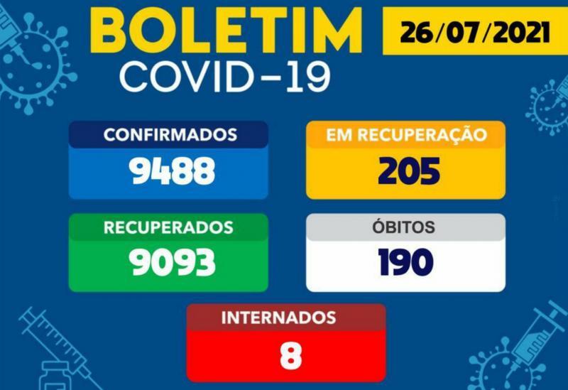 Brumado chega a marca de 190 mortes por Covid-19