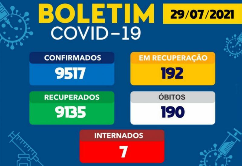 Nas últimas 24h Brumado registrou 13 novos casos da Covid-19