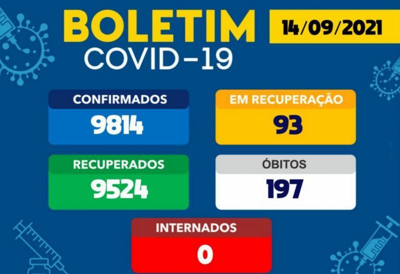 Casos ativos da Covid-19 em Brumado baixam para 93