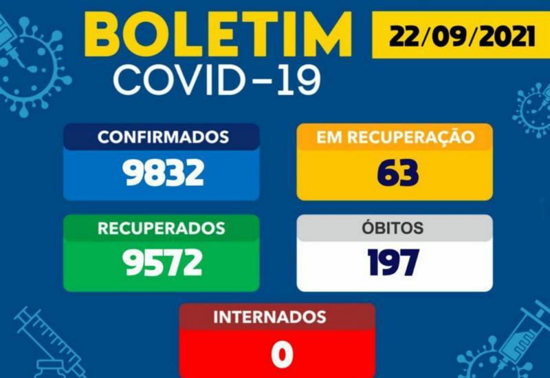 Brumado não registrou novos casos da Covid-19 nas últimas 24h