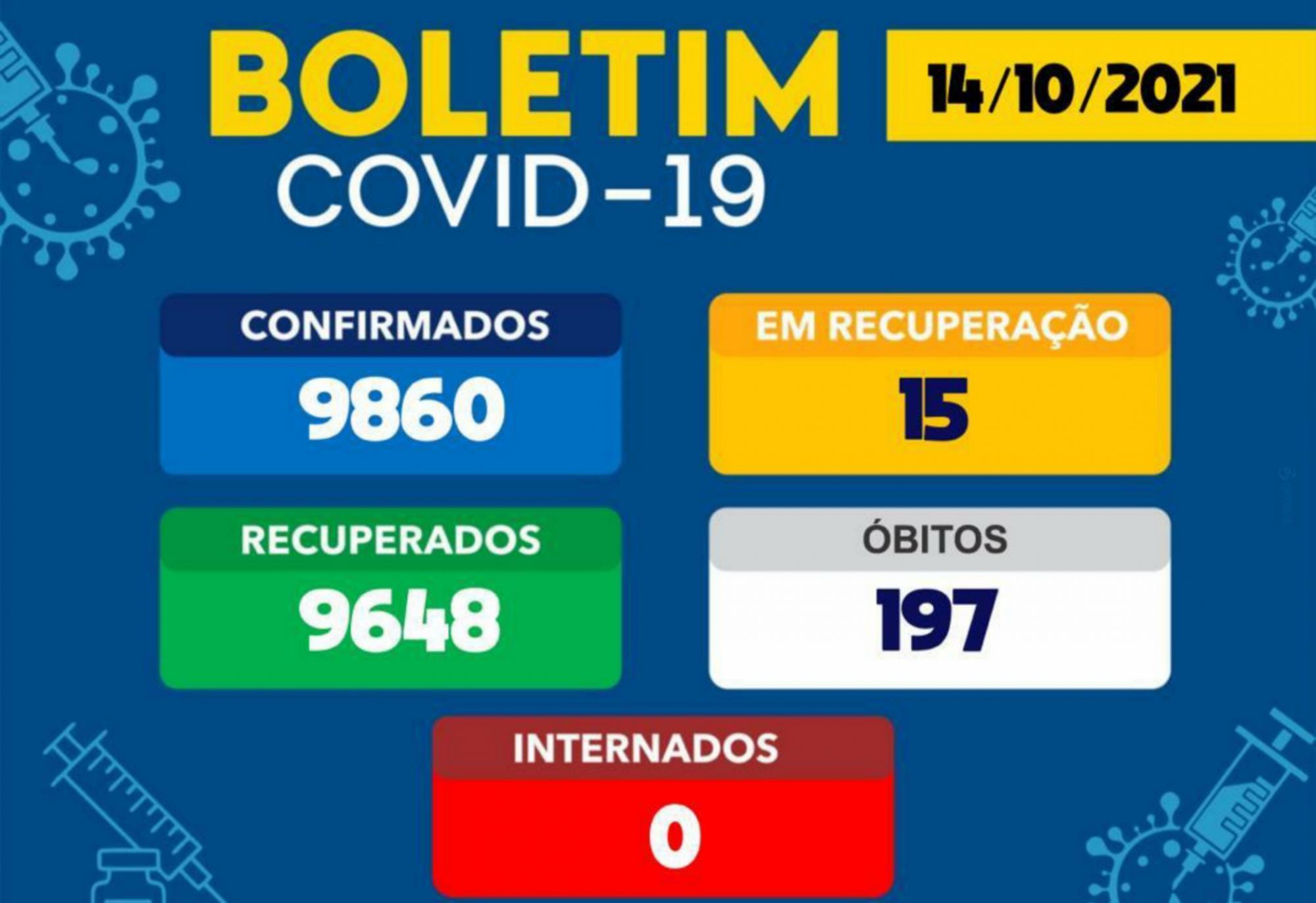 Brumado registra 01 caso confirmado da Covid-19 em 24h