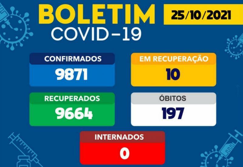 Brumado tem 10 casos ativos da Covid-19