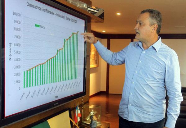 Governador anuncia comissão para alinhar retomada da atividade empresarial