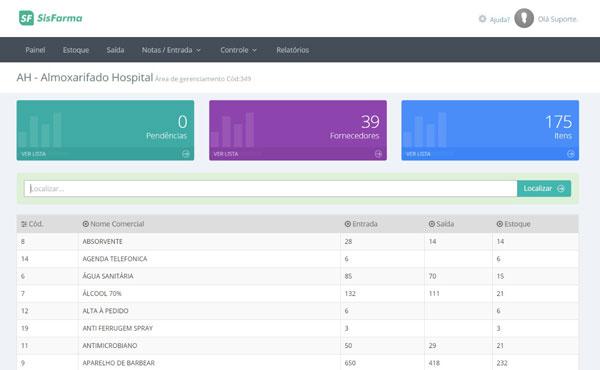 Brumado: WSouza instala sistema de gestão de almoxarifado no Hospital Professor Magalhães Neto