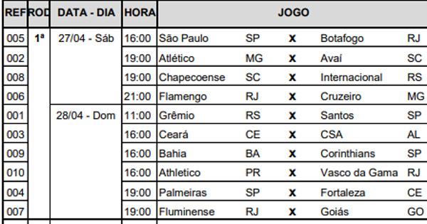 Campeonato Brasileiro 2019 Tabela Do Brasileirao Serie A 2019 Detalhamento Das Rodadas 1 A 9 A Gente Diz